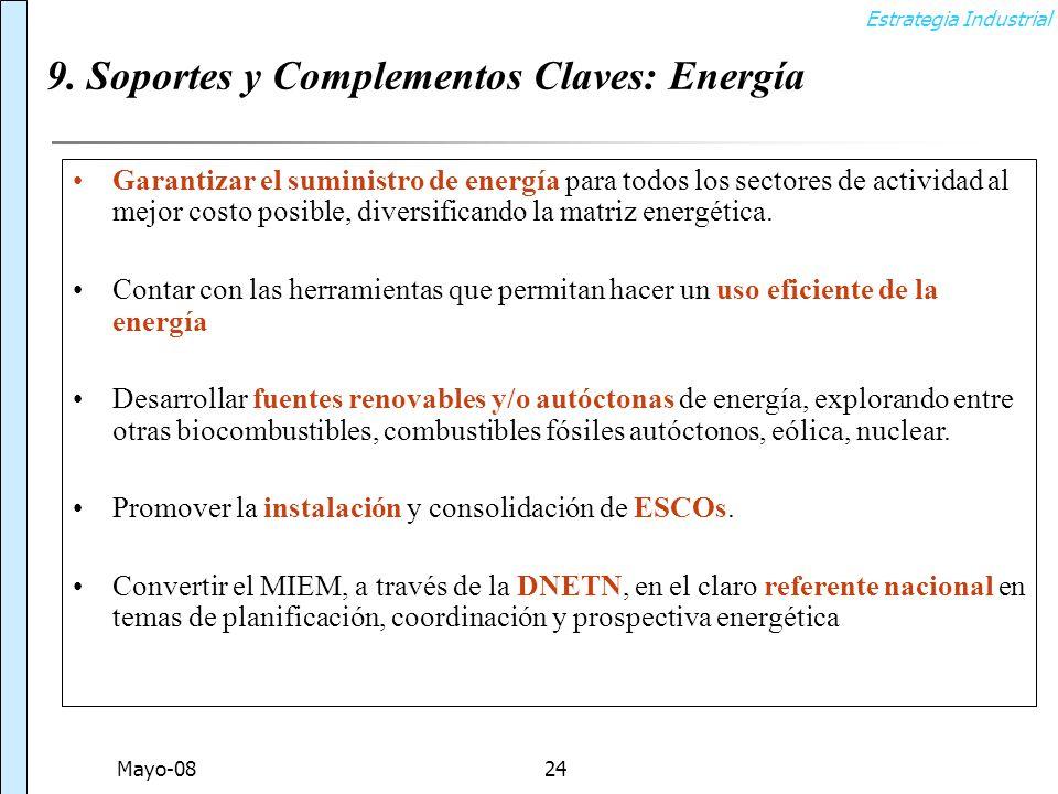 Estrategia Industrial Mayo-0824 9.