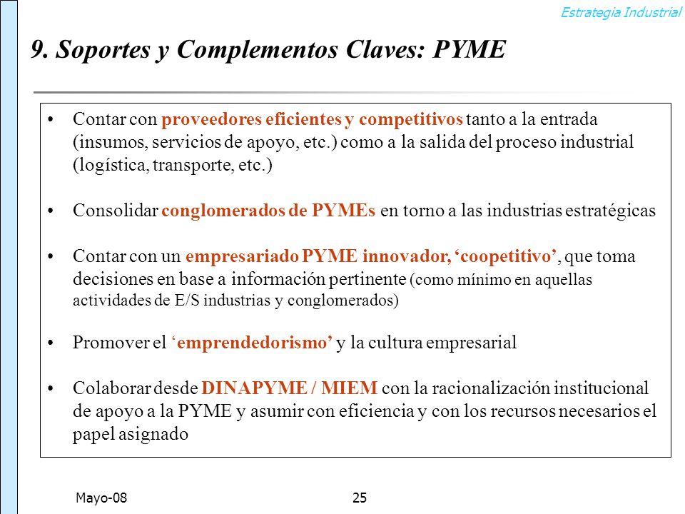 Estrategia Industrial Mayo-0825 9.