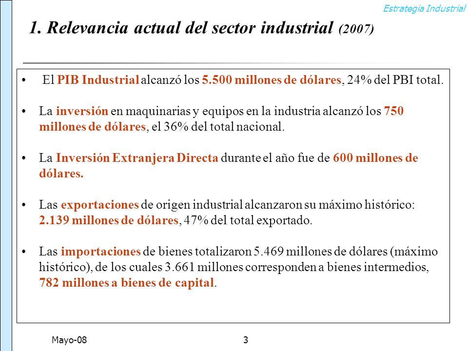 Estrategia Industrial Mayo-083 El PIB Industrial alcanzó los 5.500 millones de dólares, 24% del PBI total.