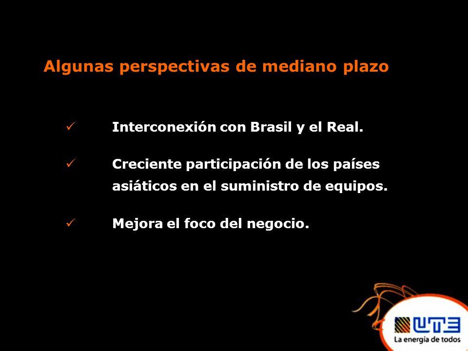 Algunas perspectivas de mediano plazo Interconexión con Brasil y el Real.