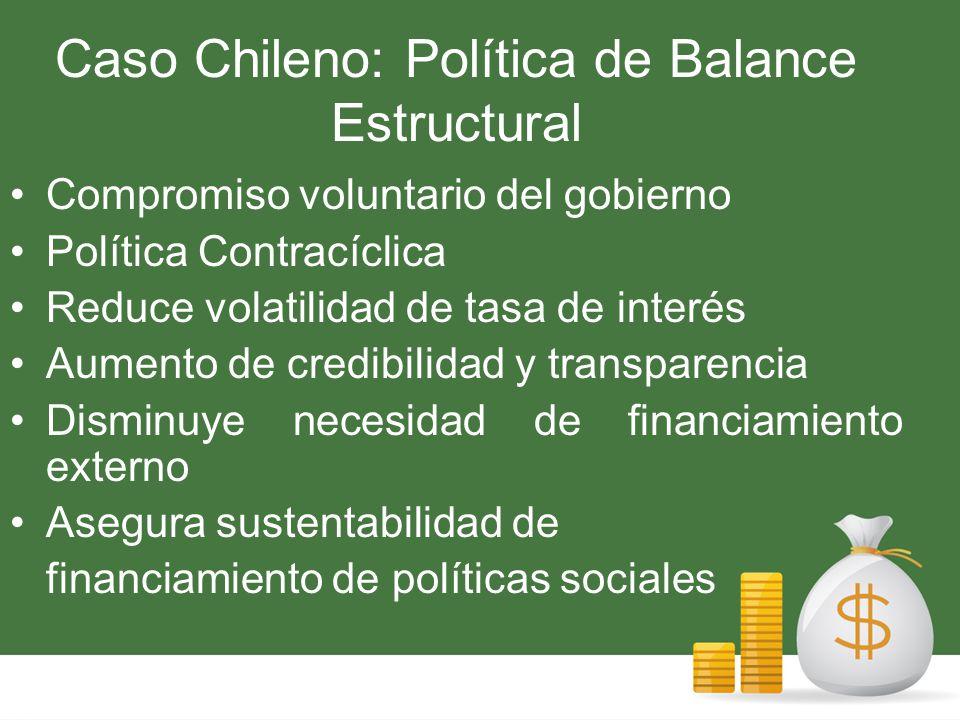Caso Chileno: Política de Balance Estructural Compromiso voluntario del gobierno Política Contracíclica Reduce volatilidad de tasa de interés Aumento de credibilidad y transparencia Disminuye necesidad de financiamiento externo Asegura sustentabilidad de financiamiento de políticas sociales