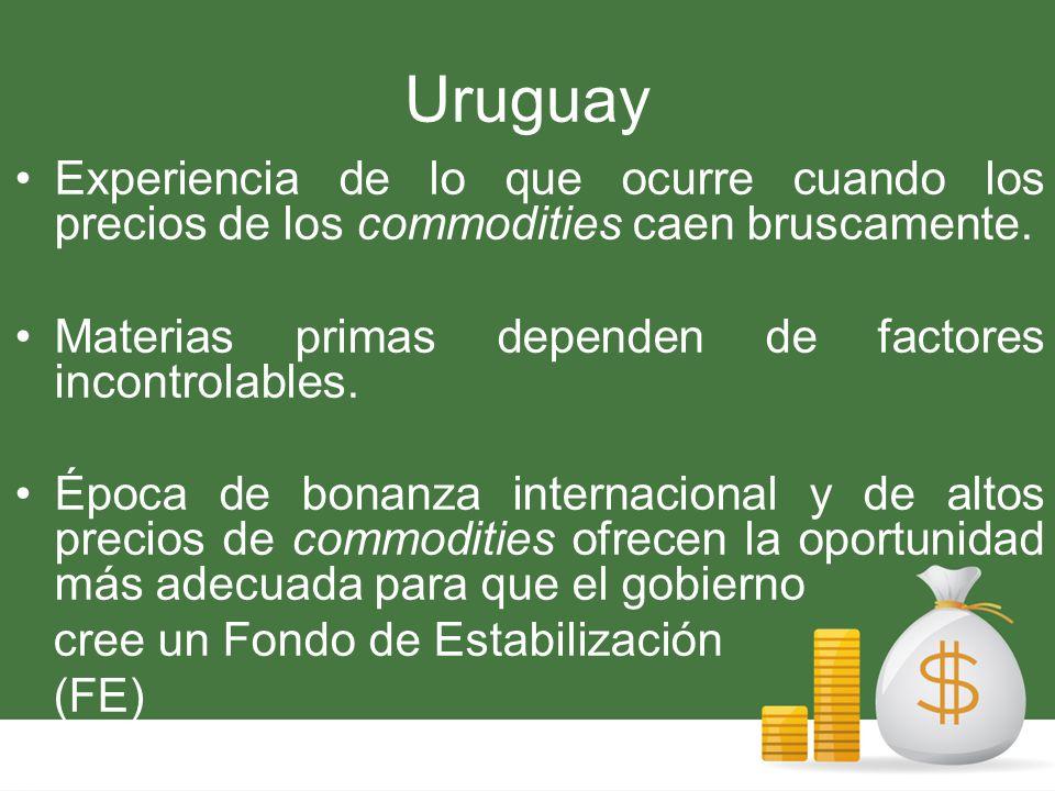 Uruguay Experiencia de lo que ocurre cuando los precios de los commodities caen bruscamente.