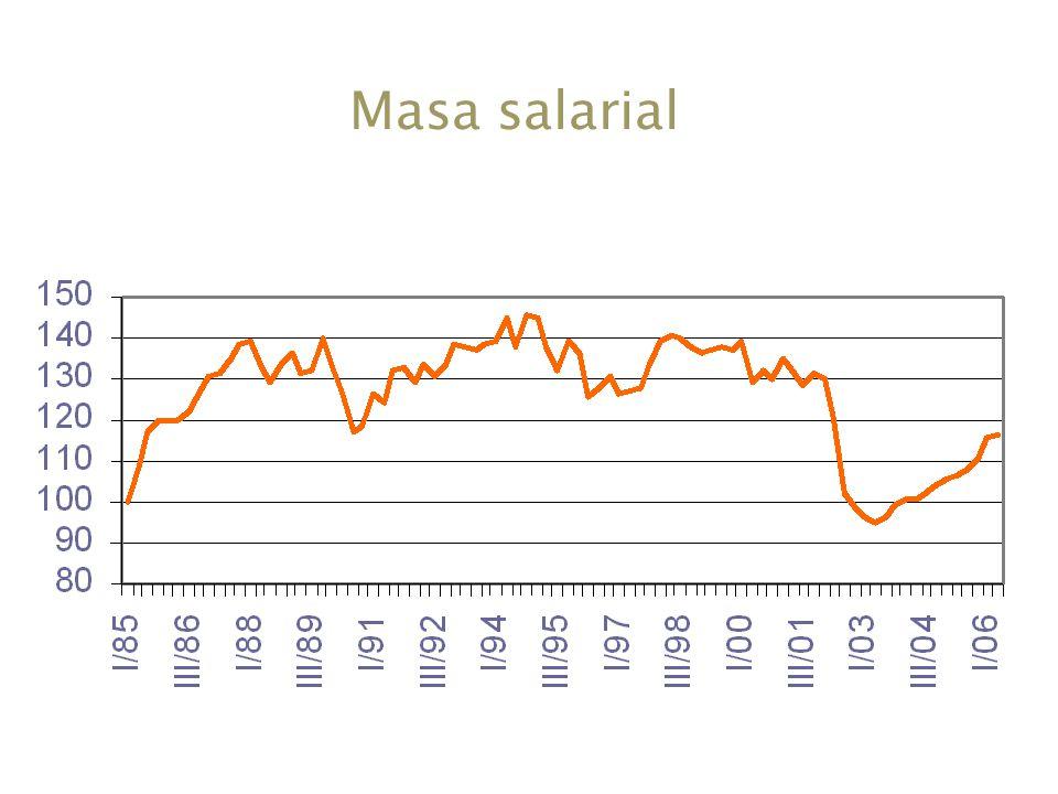 Elasticidad de la demanda de trabajo salario trabajadores Oferta de trabajo Demanda de trabajo salario equilibrio Demanda de trabajo más inelástica salario fijado