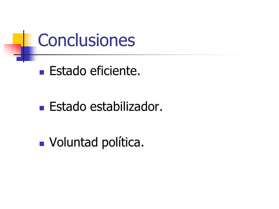Conclusiones Estado eficiente. Estado estabilizador. Voluntad política.