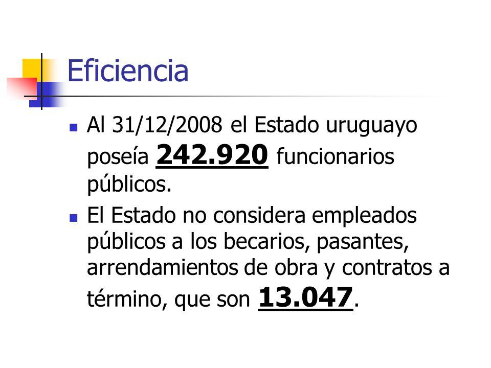 Eficiencia Al 31/12/2008 el Estado uruguayo poseía 242.920 funcionarios públicos. El Estado no considera empleados públicos a los becarios, pasantes,