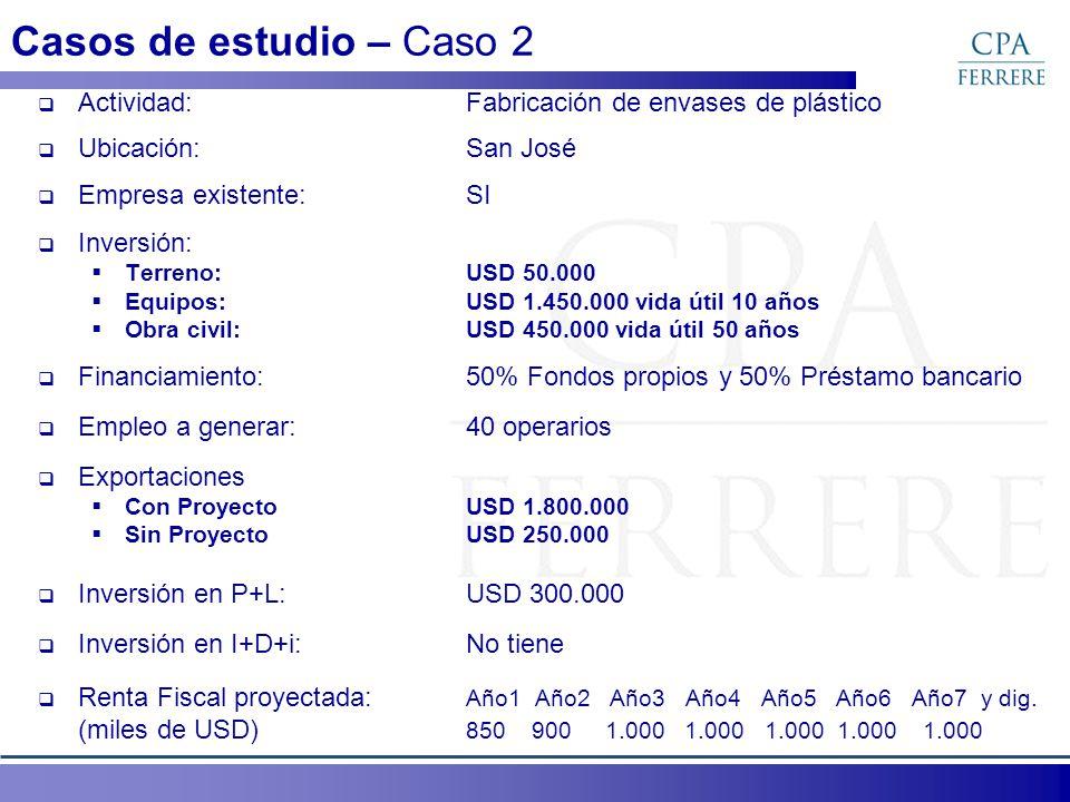 Casos de estudio – Caso 2 Actividad: Fabricación de envases de plástico Ubicación: San José Empresa existente: SI Inversión: Terreno: USD 50.000 Equip