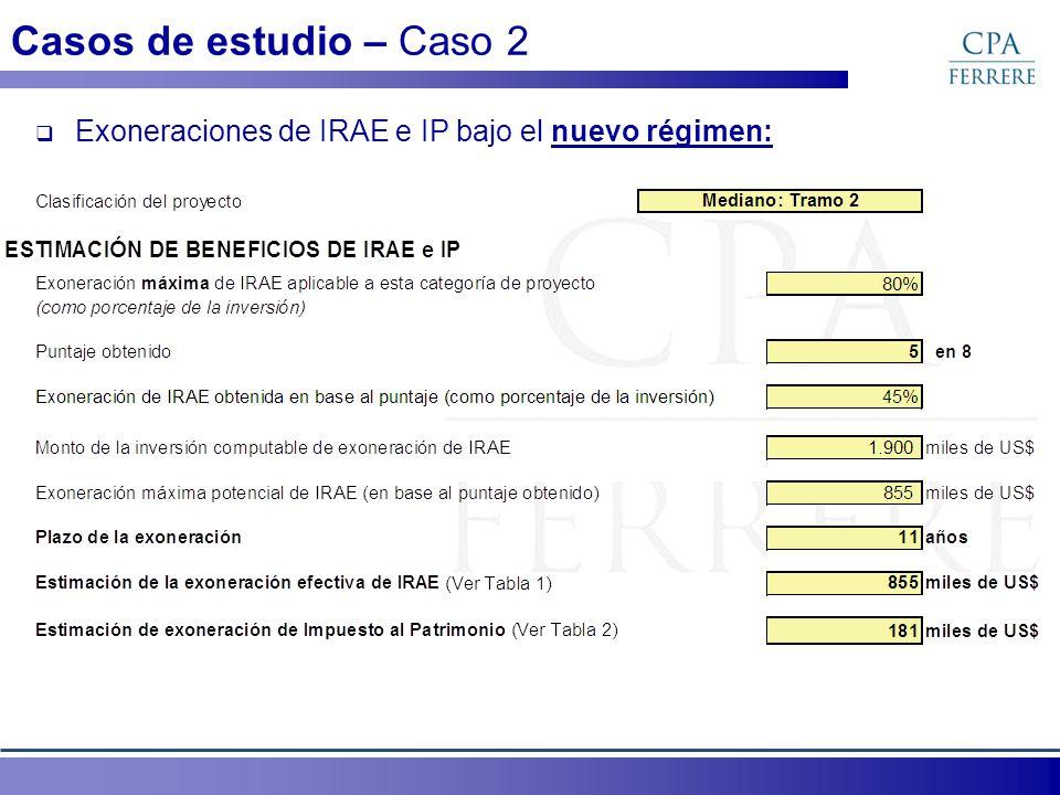 Casos de estudio – Caso 2 Exoneraciones de IRAE e IP bajo el nuevo régimen: