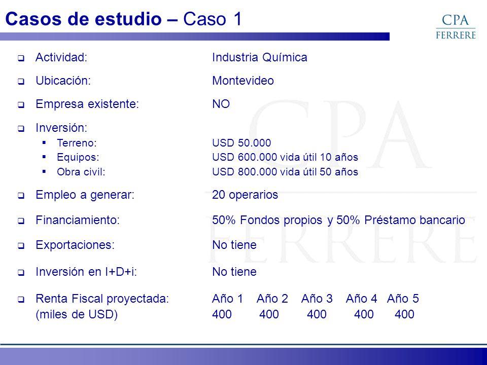 Casos de estudio – Caso 1 Actividad: Industria Química Ubicación: Montevideo Empresa existente: NO Inversión: Terreno: USD 50.000 Equipos: USD 600.000