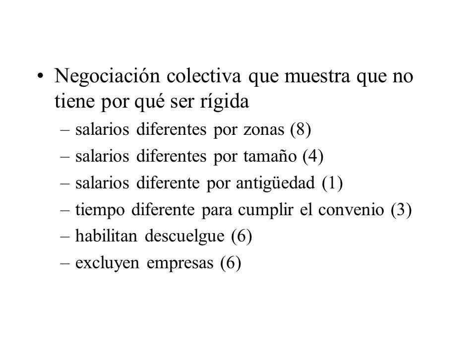 Consecuencias 3 Empleo no es afectado negativamente aunque mejora poco en número pero mucho en calidad