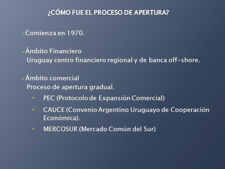 Comienza en 1970. Ámbito Financiero Uruguay centro financiero regional y de banca off-shore. Ámbito comercial Proceso de apertura gradual. PEC (Protoc