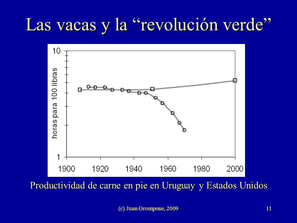 (c) Juan Grompone, 200911 Las vacas y la revolución verde Productividad de carne en pie en Uruguay y Estados Unidos