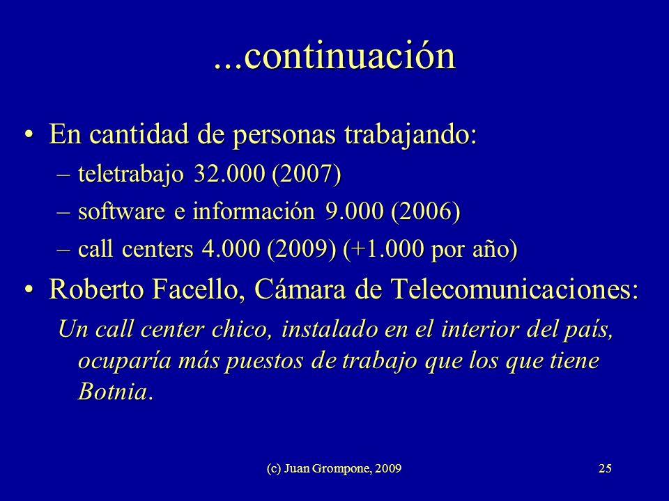 (c) Juan Grompone, 200925...continuación En cantidad de personas trabajando:En cantidad de personas trabajando: –teletrabajo 32.000 (2007) –software e