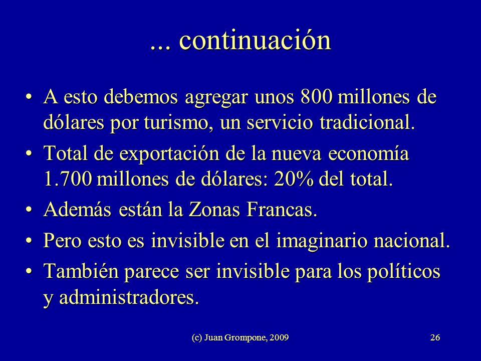 (c) Juan Grompone, 200926... continuación A esto debemos agregar unos 800 millones de dólares por turismo, un servicio tradicional.A esto debemos agre