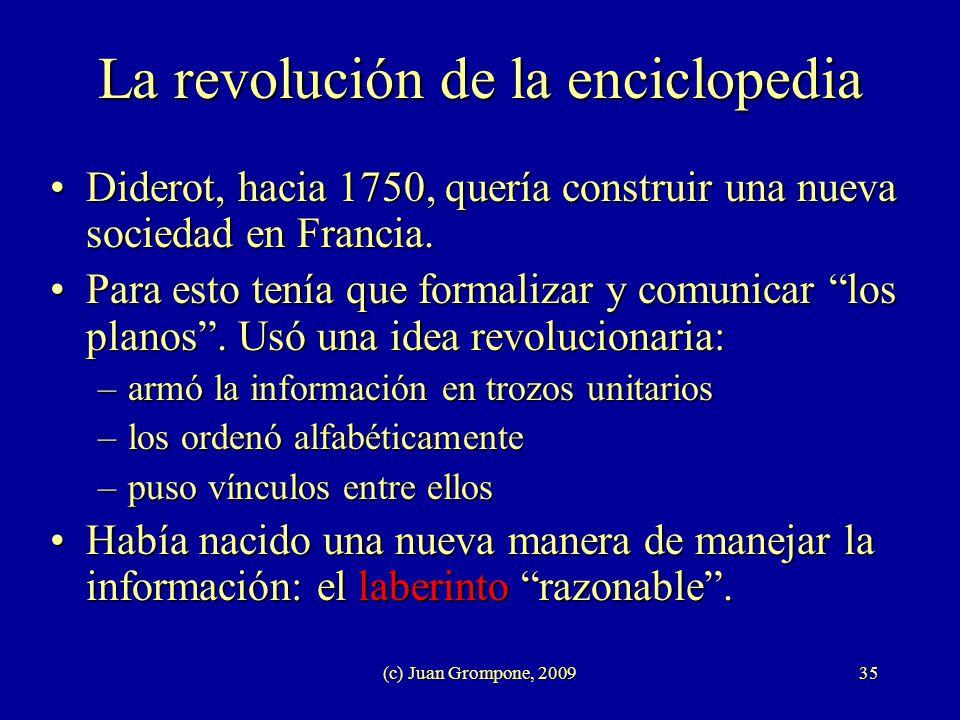 (c) Juan Grompone, 200935 La revolución de la enciclopedia Diderot, hacia 1750, quería construir una nueva sociedad en Francia.Diderot, hacia 1750, qu