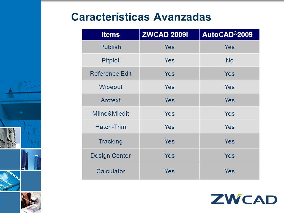 Características Avanzadas ItemsZWCAD 2009iAutoCAD ® 2009 PublishYes PltplotYesNo Reference EditYes WipeoutYes ArctextYes Mline&MleditYes Hatch-TrimYes