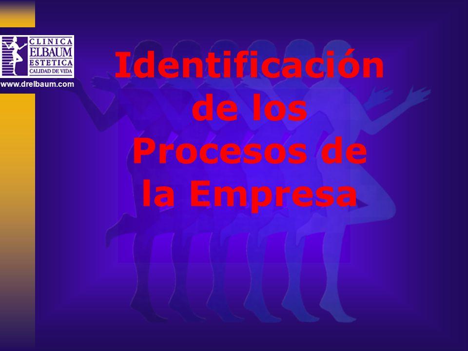 www.drelbaum.com Identificación de los Procesos de la Empresa