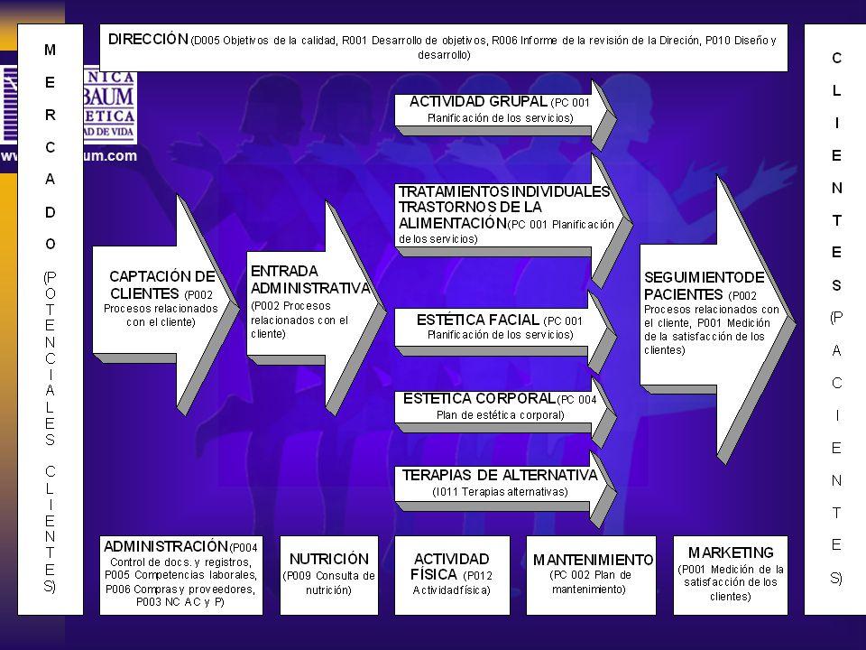 www.drelbaum.com Tenemos que pensar y actuar como los mejores, así como también es necesario demostrar que lo somos.