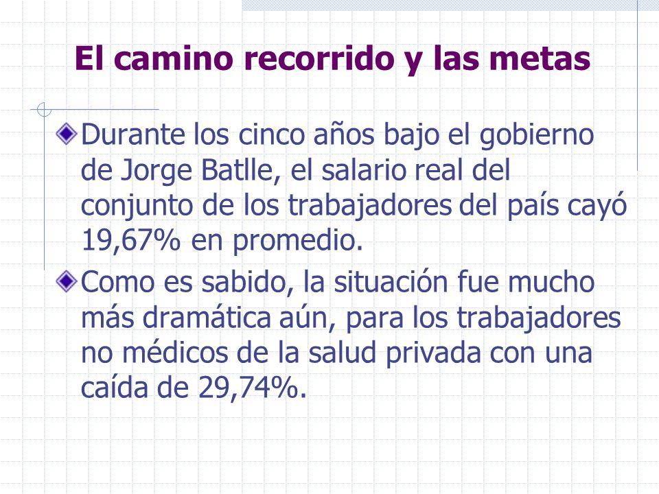 El camino recorrido y las metas Durante los cinco años bajo el gobierno de Jorge Batlle, el salario real del conjunto de los trabajadores del país cayó 19,67% en promedio.