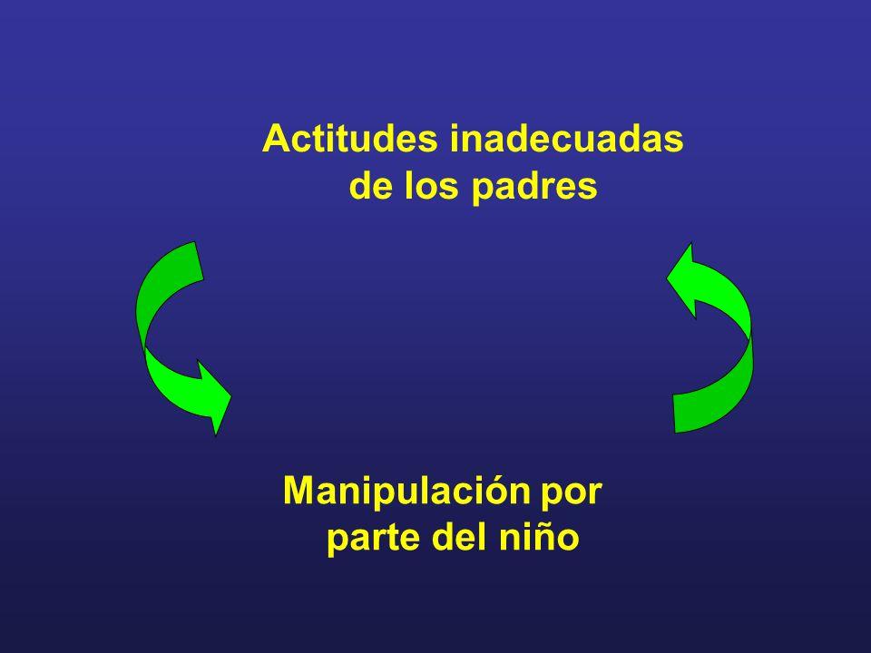 Actitudes inadecuadas de los padres Manipulación por parte del niño