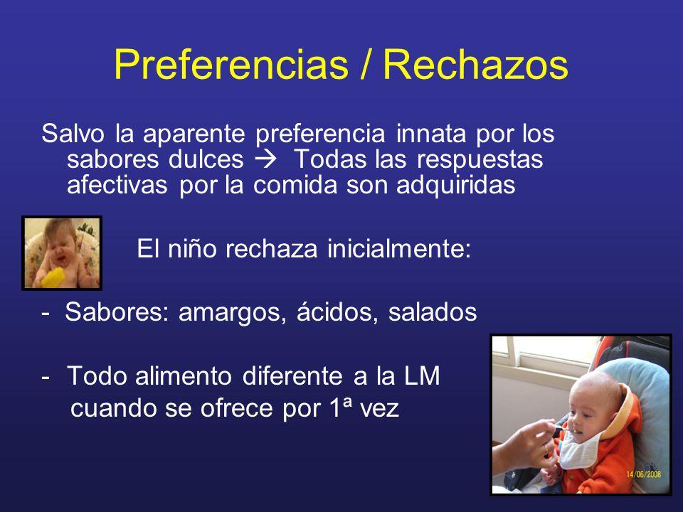 Preferencias / Rechazos Salvo la aparente preferencia innata por los sabores dulces Todas las respuestas afectivas por la comida son adquiridas El niñ