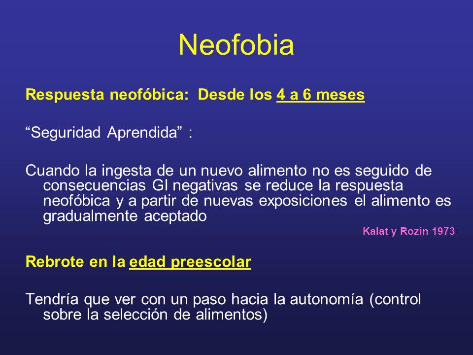 Neofobia Respuesta neofóbica: Desde los 4 a 6 meses Seguridad Aprendida : Cuando la ingesta de un nuevo alimento no es seguido de consecuencias GI neg