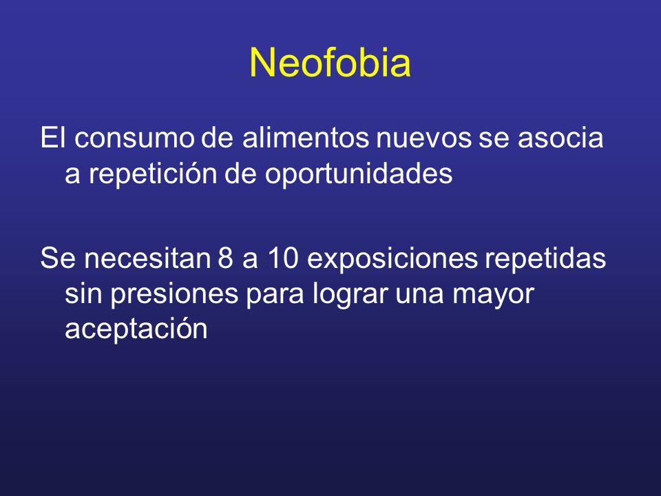 Neofobia El consumo de alimentos nuevos se asocia a repetición de oportunidades Se necesitan 8 a 10 exposiciones repetidas sin presiones para lograr u