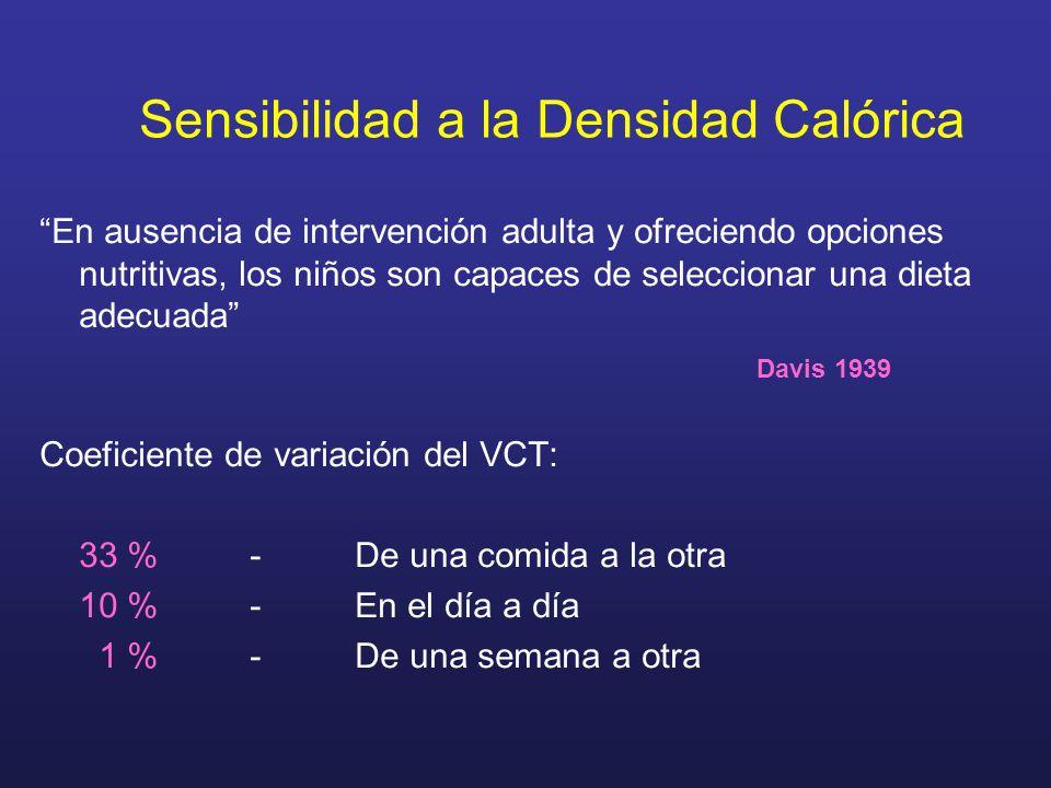 Sensibilidad a la Densidad Calórica En ausencia de intervención adulta y ofreciendo opciones nutritivas, los niños son capaces de seleccionar una diet
