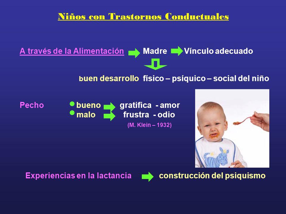 Niños con Trastornos Conductuales A través de la Alimentación Madre Vínculo adecuado b uen desarrollo físico – psíquico – social del niño Pecho bueno