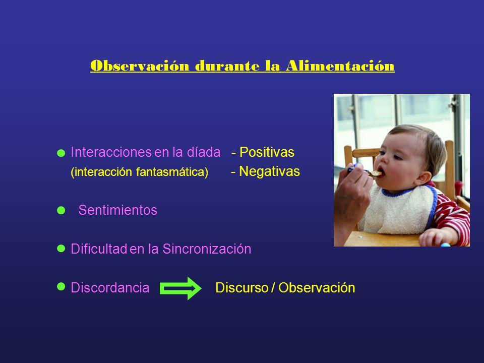 Observación durante la Alimentación Interacciones en la díada - Positivas (interacción fantasmática) - Negativas Sentimientos Dificultad en la Sincron