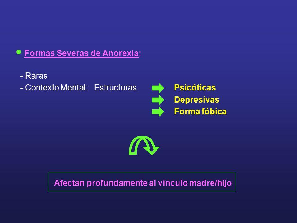 Formas Severas de Anorexia: - Raras - Contexto Mental: Estructuras Psicóticas Depresivas Forma fóbica Afectan profundamente al vínculo madre/hijo