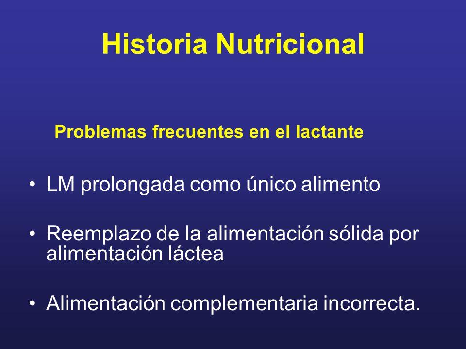 Historia Nutricional Problemas frecuentes en el lactante LM prolongada como único alimento Reemplazo de la alimentación sólida por alimentación láctea