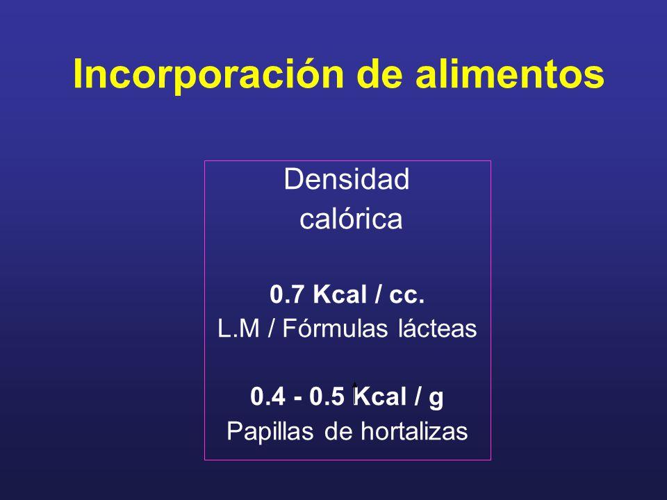 Incorporación de alimentos Densidad calórica 0.7 Kcal / cc. L.M / Fórmulas lácteas 0.4 - 0.5 Kcal / g Papillas de hortalizas