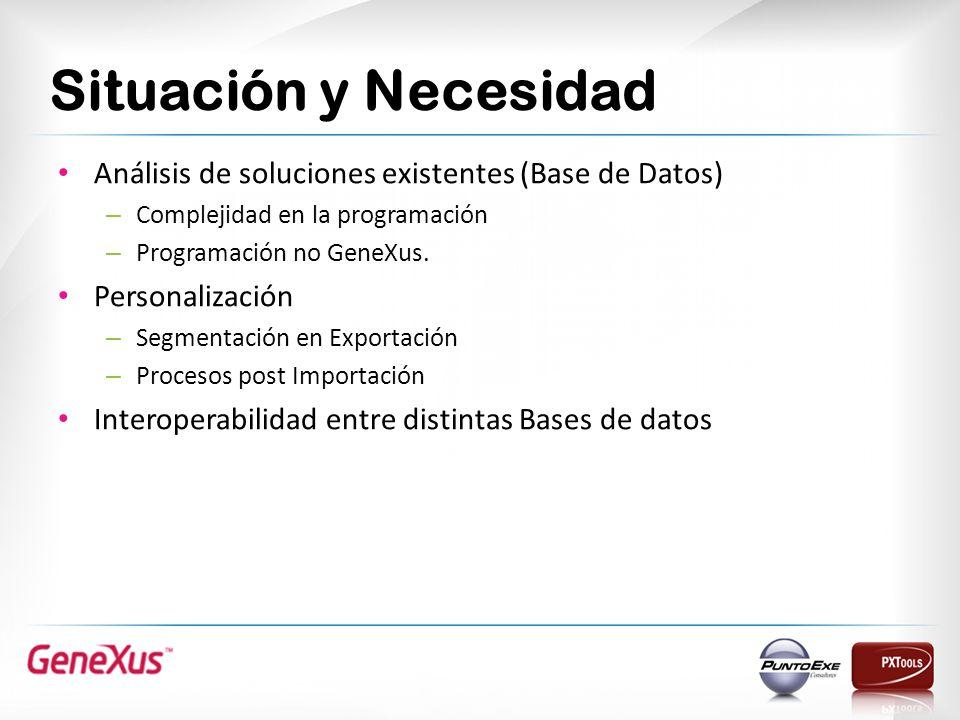 Situación y Necesidad Análisis de soluciones existentes (Base de Datos) – Complejidad en la programación – Programación no GeneXus.