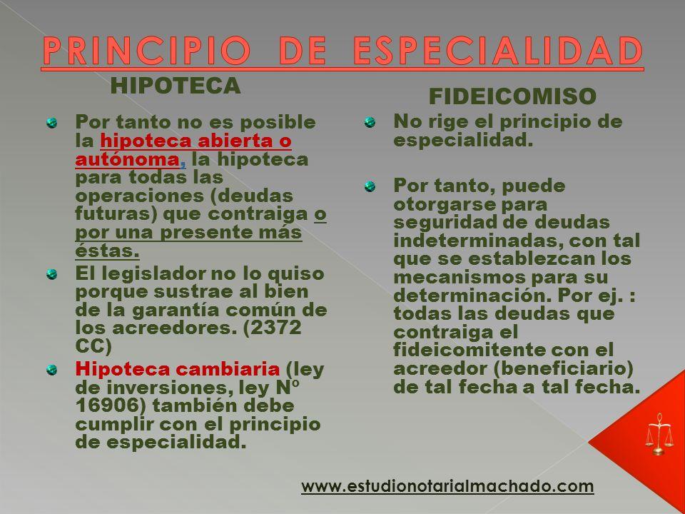 HIPOTECA Especialidad (doble sentido) Art.