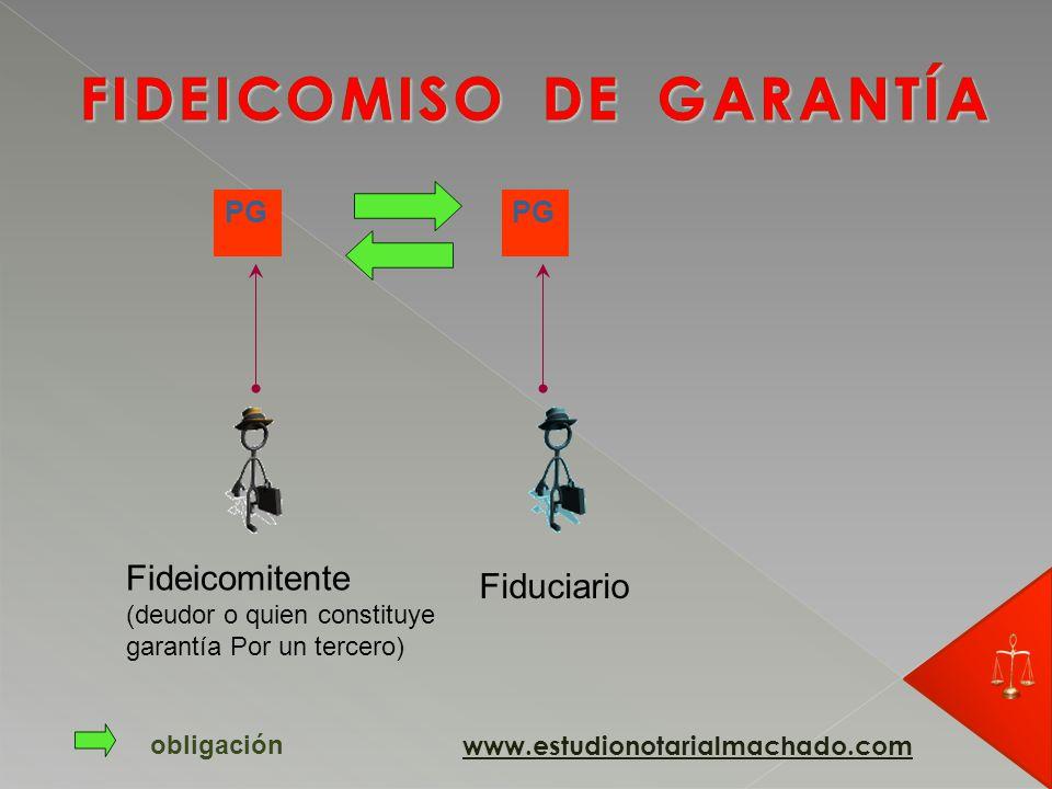 PG Fideicomitente (deudor o quien constituye garantía Por un tercero) Fiduciario PG = Patrimonio General www.estudionotarialmachado.com