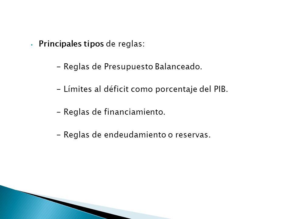 Principales tipos de reglas: - Reglas de Presupuesto Balanceado.