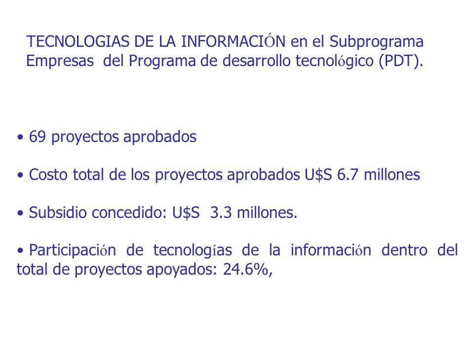 TECNOLOGIAS DE LA INFORMACI Ó N en el Subprograma Empresas del Programa de desarrollo tecnol ó gico (PDT). 69 proyectos aprobados Costo total de los p