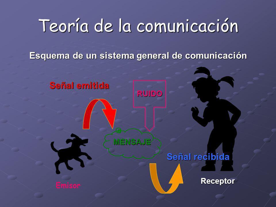 Comunicación interespecífica (Hombre – perro y perro – hombre)