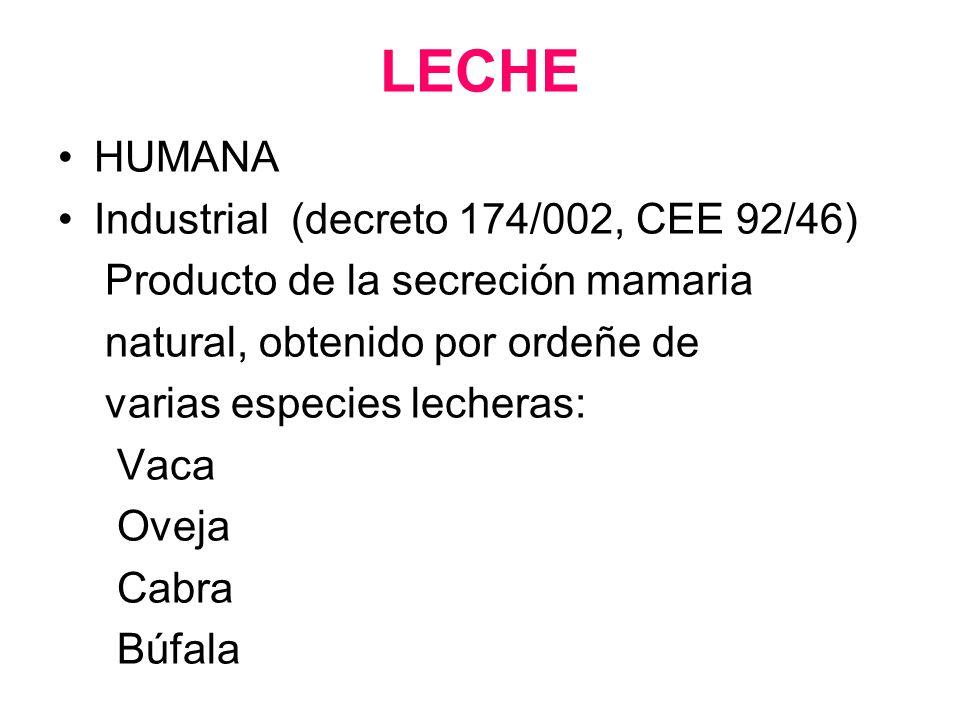 LECHE HUMANA Industrial (decreto 174/002, CEE 92/46) Producto de la secreción mamaria natural, obtenido por ordeñe de varias especies lecheras: Vaca O