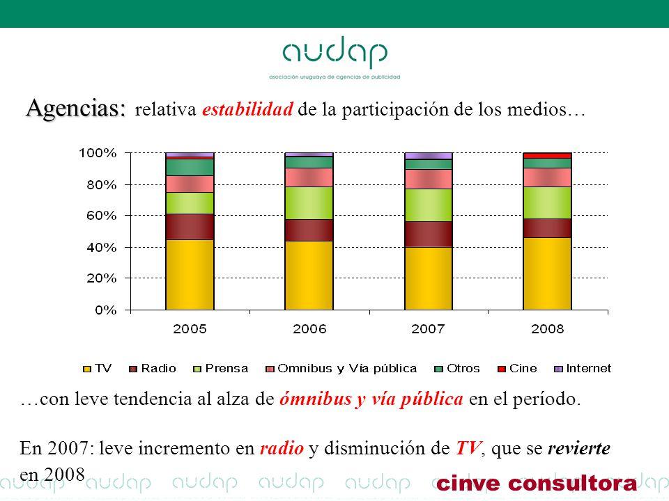 Agencias: Agencias: relativa estabilidad de la participación de los medios… cinve consultora …con leve tendencia al alza de ómnibus y vía pública en e