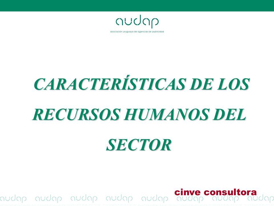 CARACTERÍSTICAS DE LOS RECURSOS HUMANOS DEL SECTOR CARACTERÍSTICAS DE LOS RECURSOS HUMANOS DEL SECTOR cinve consultora