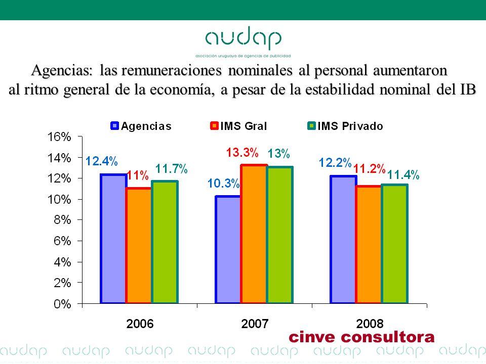 Agencias: las remuneraciones nominales al personal aumentaron al ritmo general de la economía, a pesar de la estabilidad nominal del IB cinve consulto