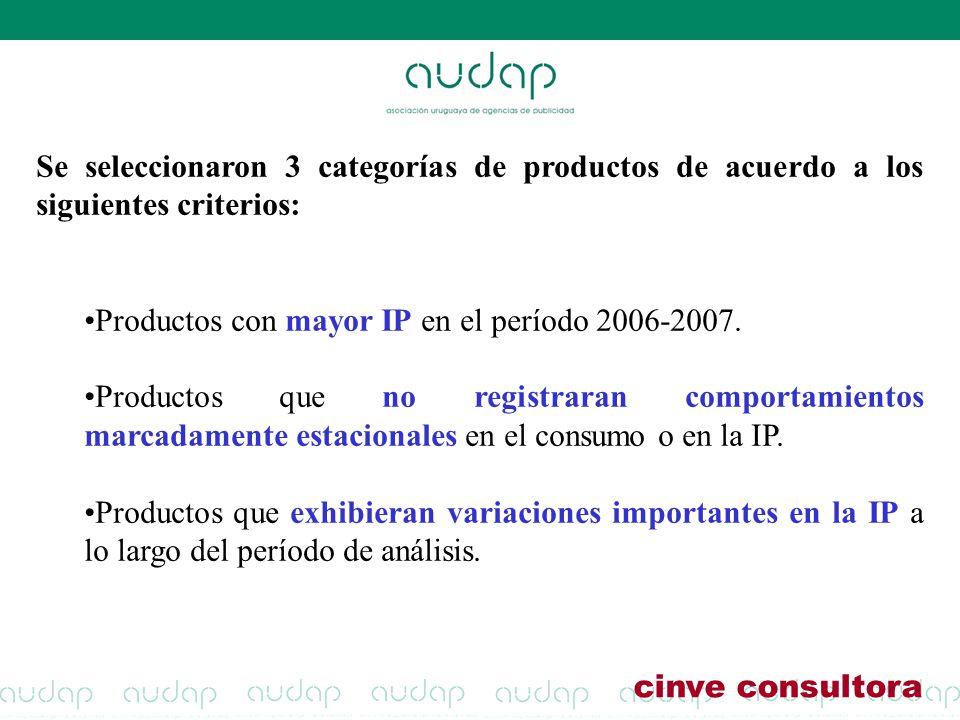 Se seleccionaron 3 categorías de productos de acuerdo a los siguientes criterios: Productos con mayor IP en el período 2006-2007. Productos que no reg