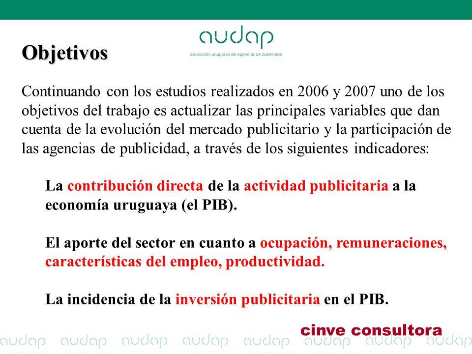 Objetivos Continuando con los estudios realizados en 2006 y 2007 uno de los objetivos del trabajo es actualizar las principales variables que dan cuen