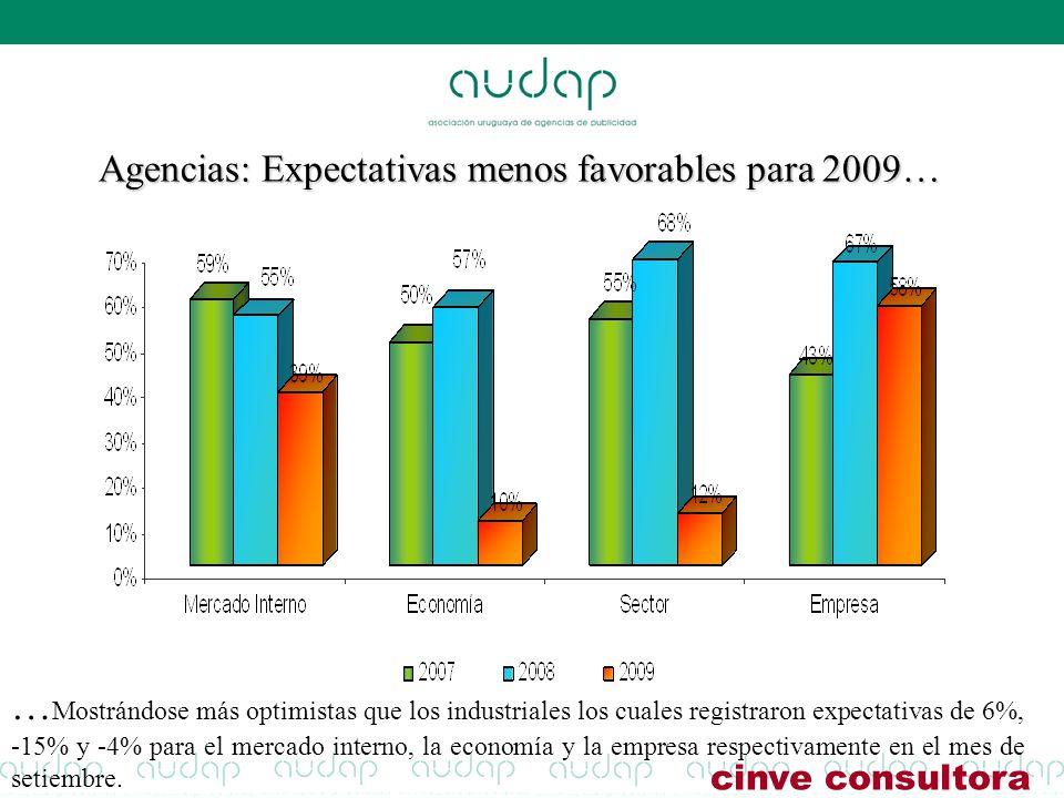 Agencias: Expectativas menos favorables para 2009… cinve consultora … Mostrándose más optimistas que los industriales los cuales registraron expectati