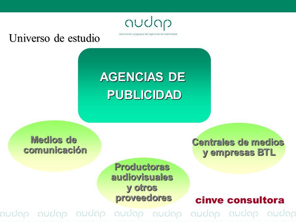 Universo de estudio Medios de comunicación Centrales de medios y empresas BTL AGENCIAS DE PUBLICIDAD cinve consultora Productorasaudiovisuales y otros
