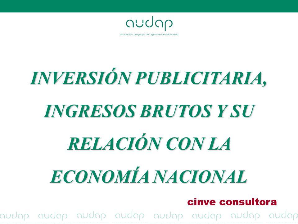 INVERSIÓN PUBLICITARIA, INGRESOS BRUTOS Y SU RELACIÓN CON LA ECONOMÍA NACIONAL cinve consultora