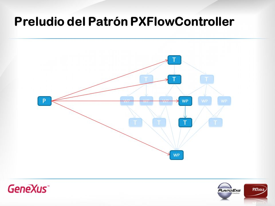 Preludio del Patrón PXFlowController P T TTT WP TTTT T T T