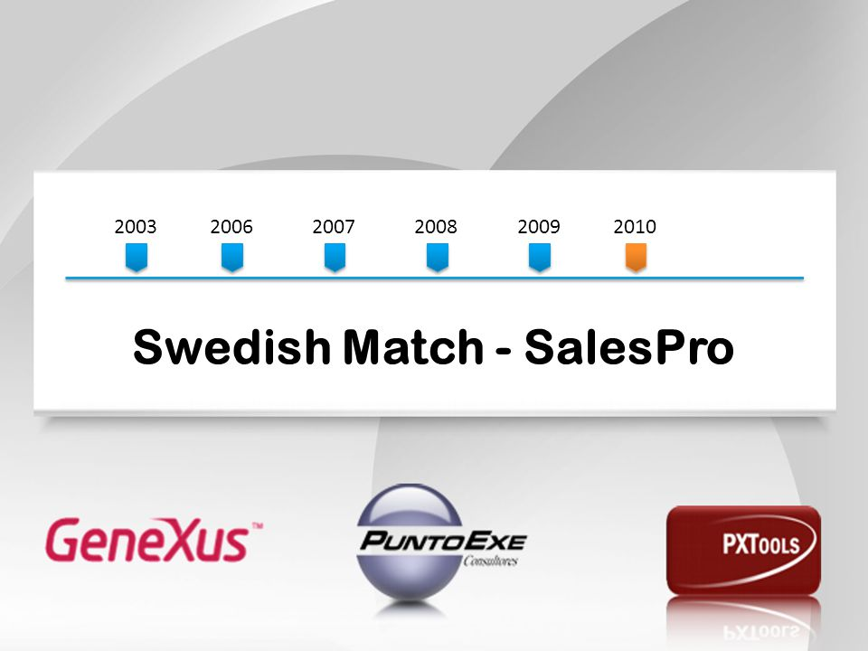 200320062007200820092010 Swedish Match - SalesPro
