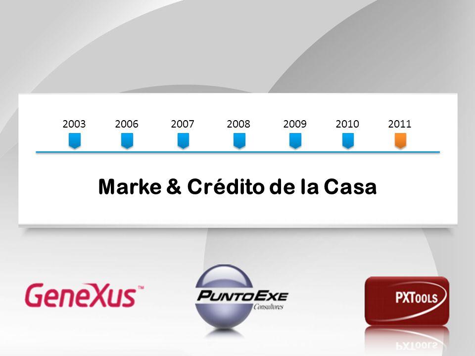 2003200620072008200920102011 Marke & Crédito de la Casa